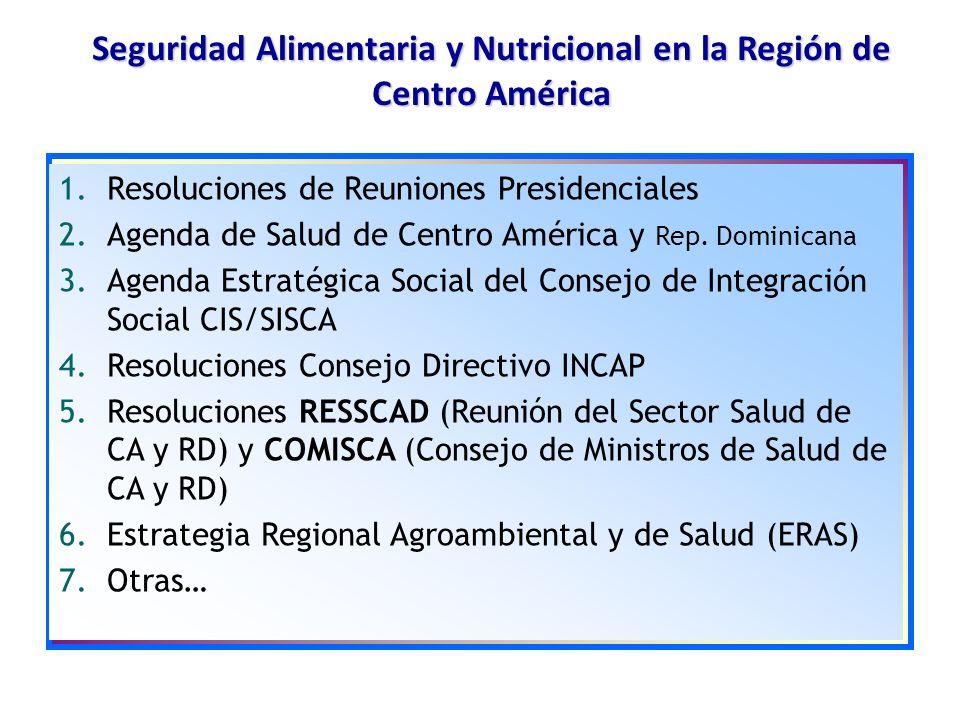 Seguridad Alimentaria y Nutricional en la Región de Centro América