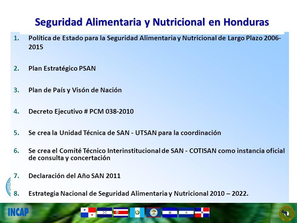 Seguridad Alimentaria y Nutricional en Honduras