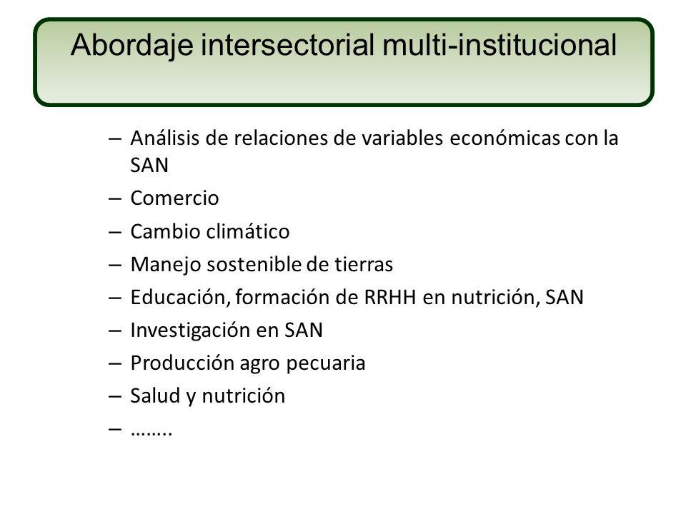 Abordaje intersectorial multi-institucional