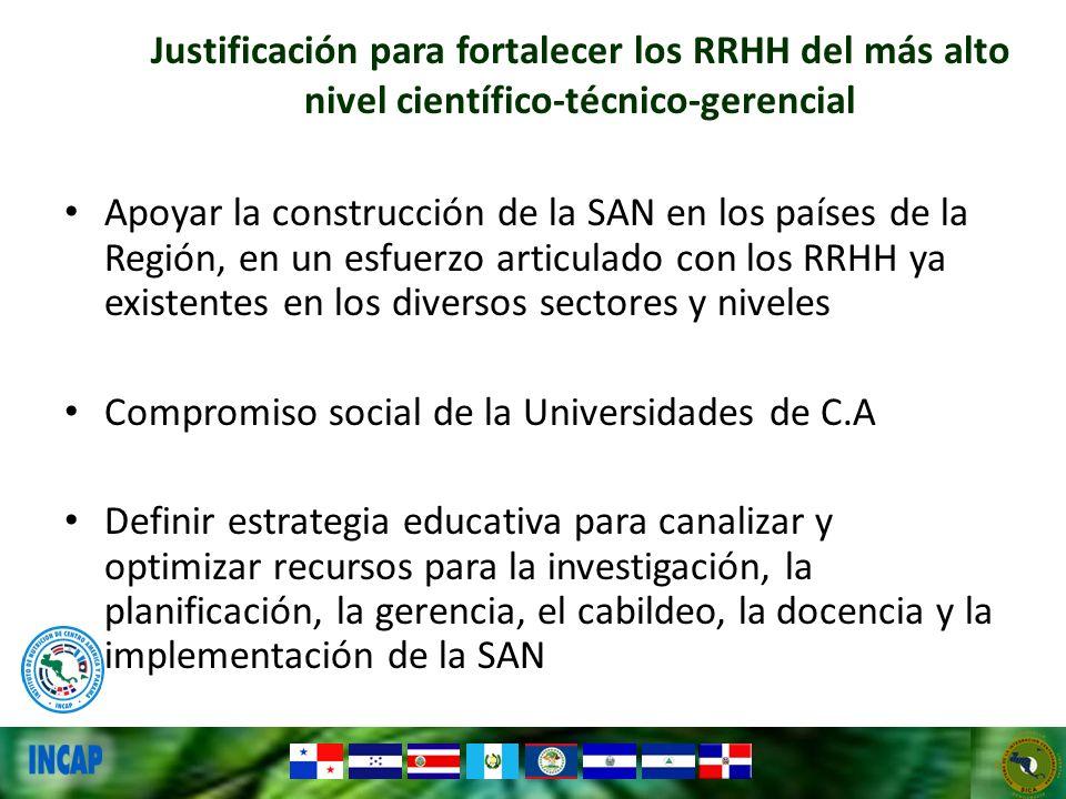 Justificación para fortalecer los RRHH del más alto nivel científico-técnico-gerencial