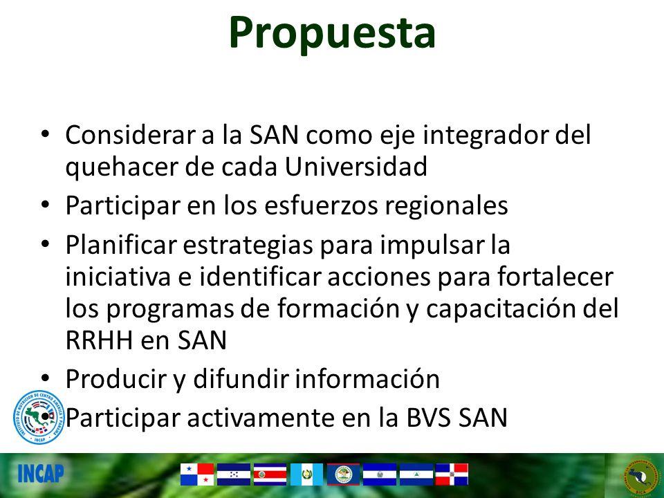 Propuesta Considerar a la SAN como eje integrador del quehacer de cada Universidad. Participar en los esfuerzos regionales.
