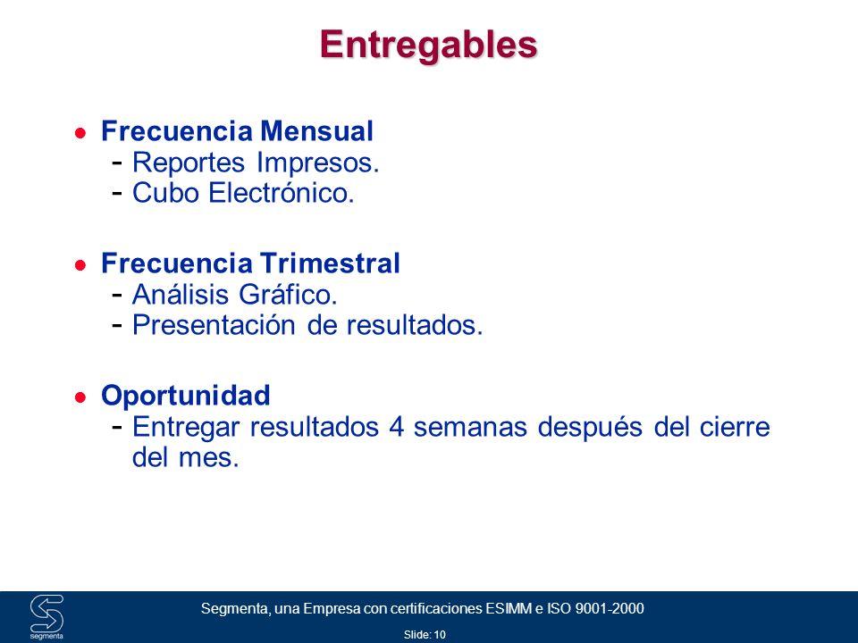 Entregables Frecuencia Mensual Reportes Impresos. Cubo Electrónico.