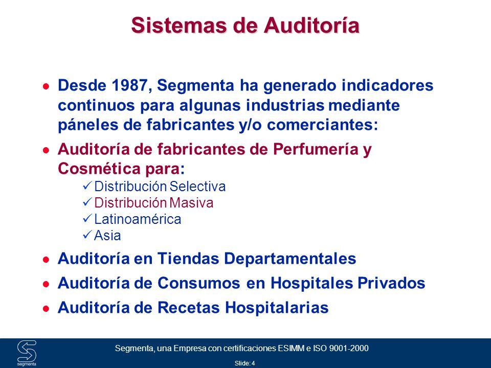 Sistemas de Auditoría