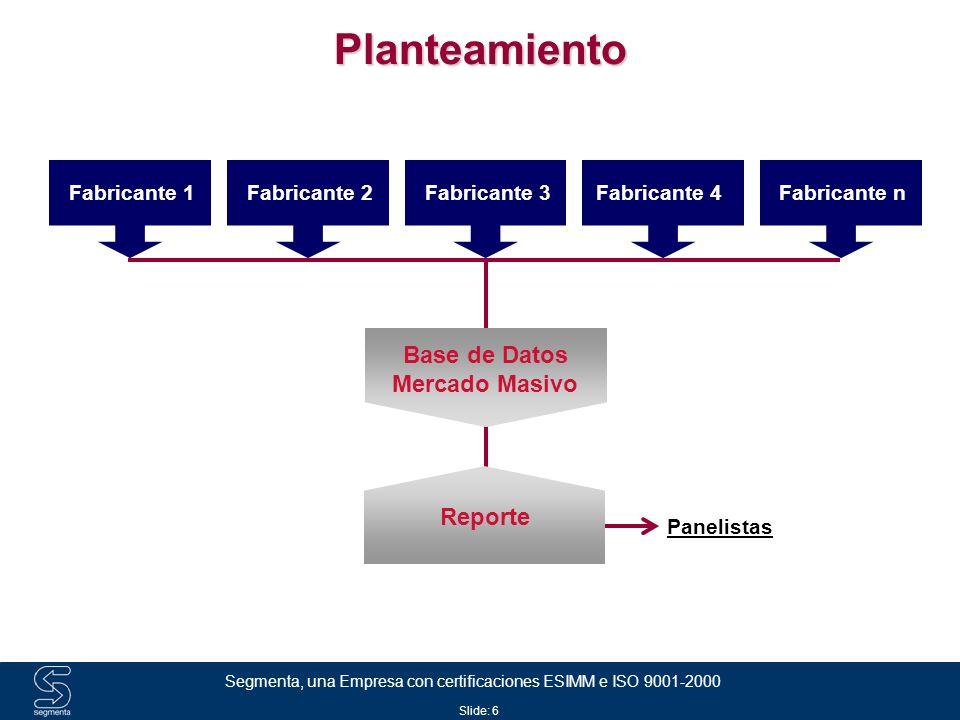Planteamiento Base de Datos Mercado Masivo Reporte Fabricante 1