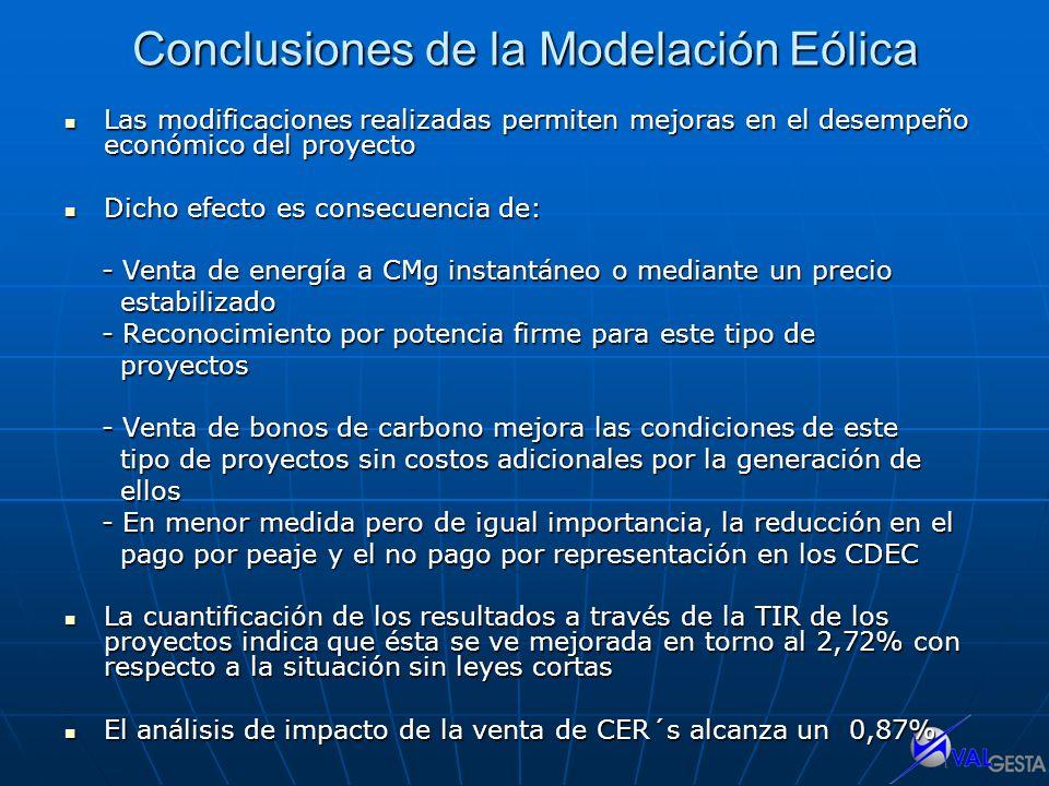 Conclusiones de la Modelación Eólica