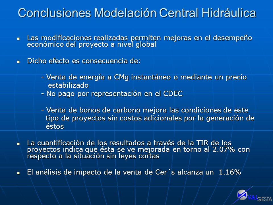Conclusiones Modelación Central Hidráulica