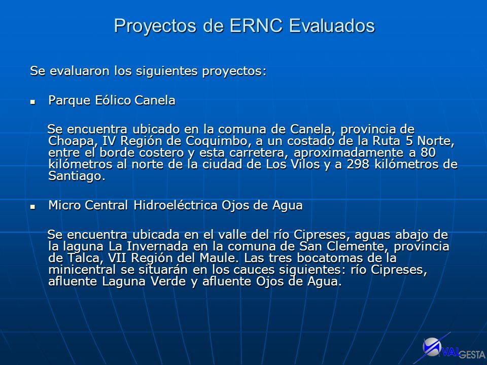 Proyectos de ERNC Evaluados