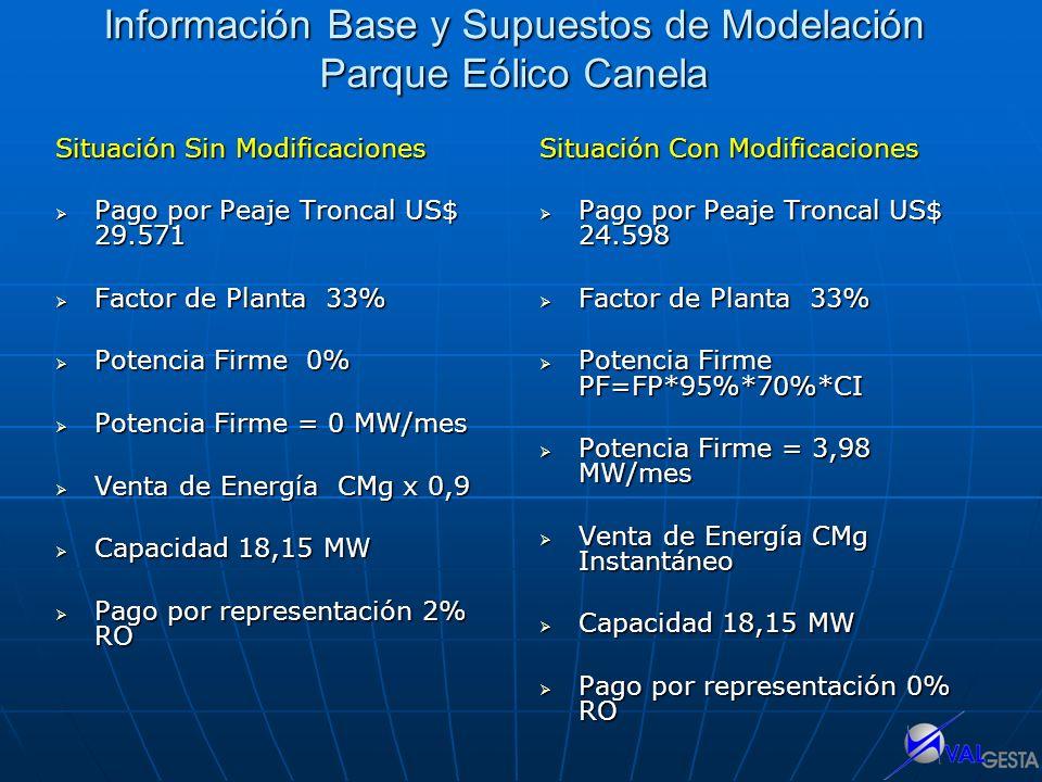 Información Base y Supuestos de Modelación Parque Eólico Canela