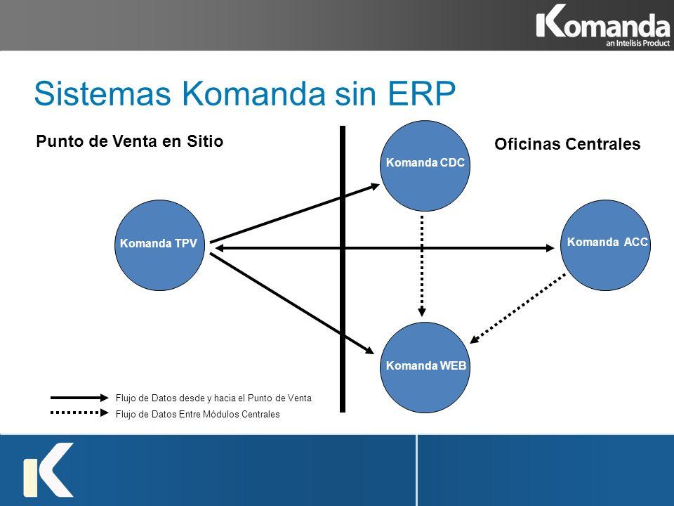 Sistemas Komanda sin ERP