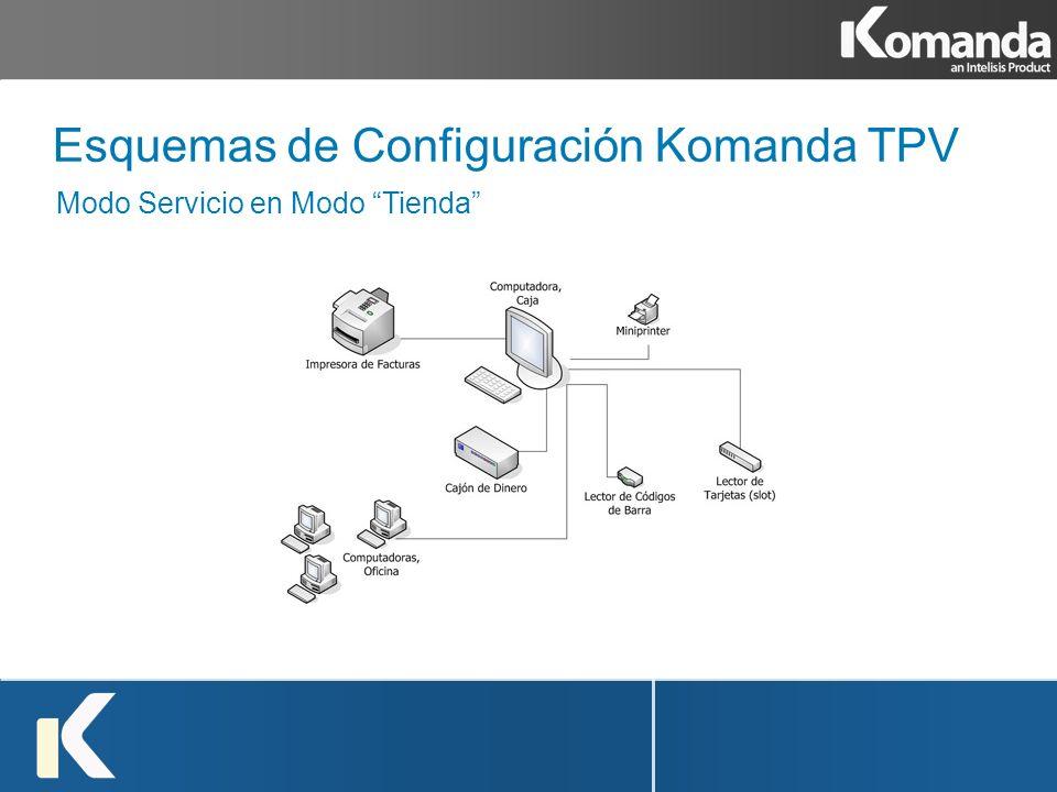 Esquemas de Configuración Komanda TPV