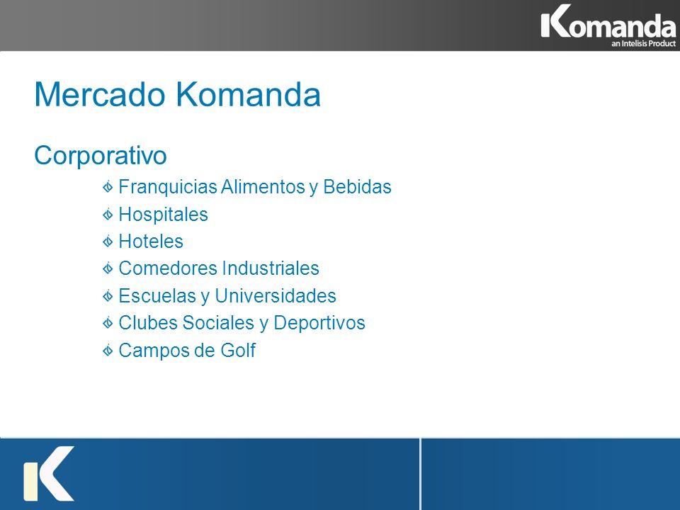 Mercado Komanda Corporativo Franquicias Alimentos y Bebidas Hospitales