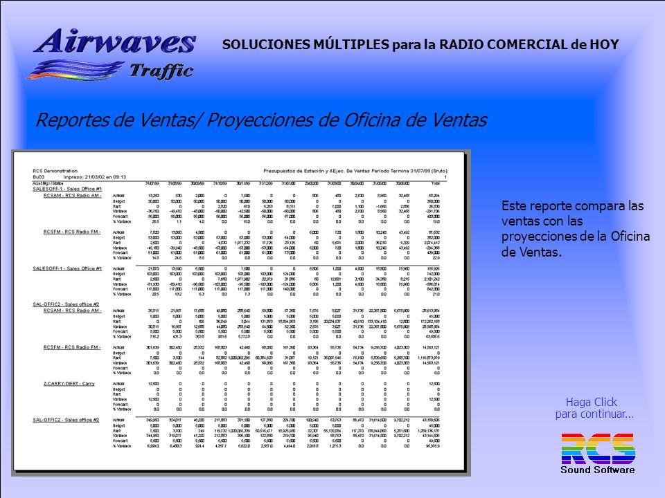 Reportes de Ventas/ Proyecciones de Oficina de Ventas
