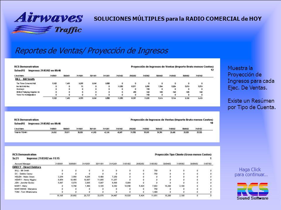 Reportes de Ventas/ Proyección de Ingresos
