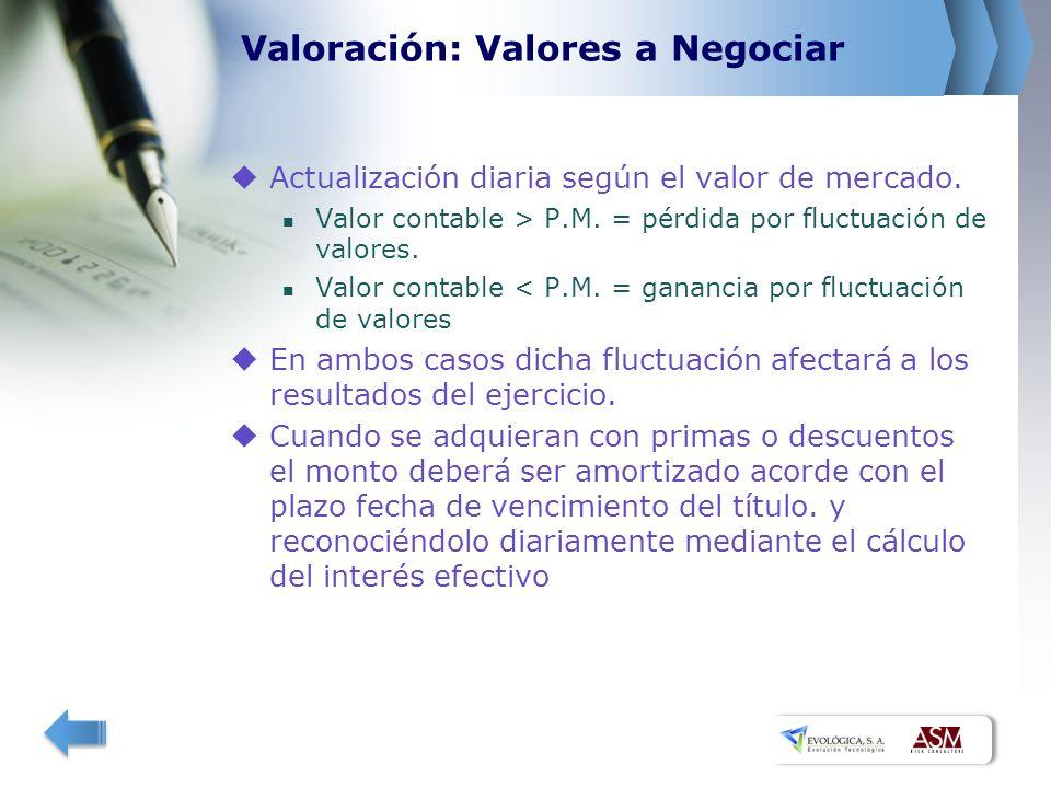 Valoración: Valores a Negociar