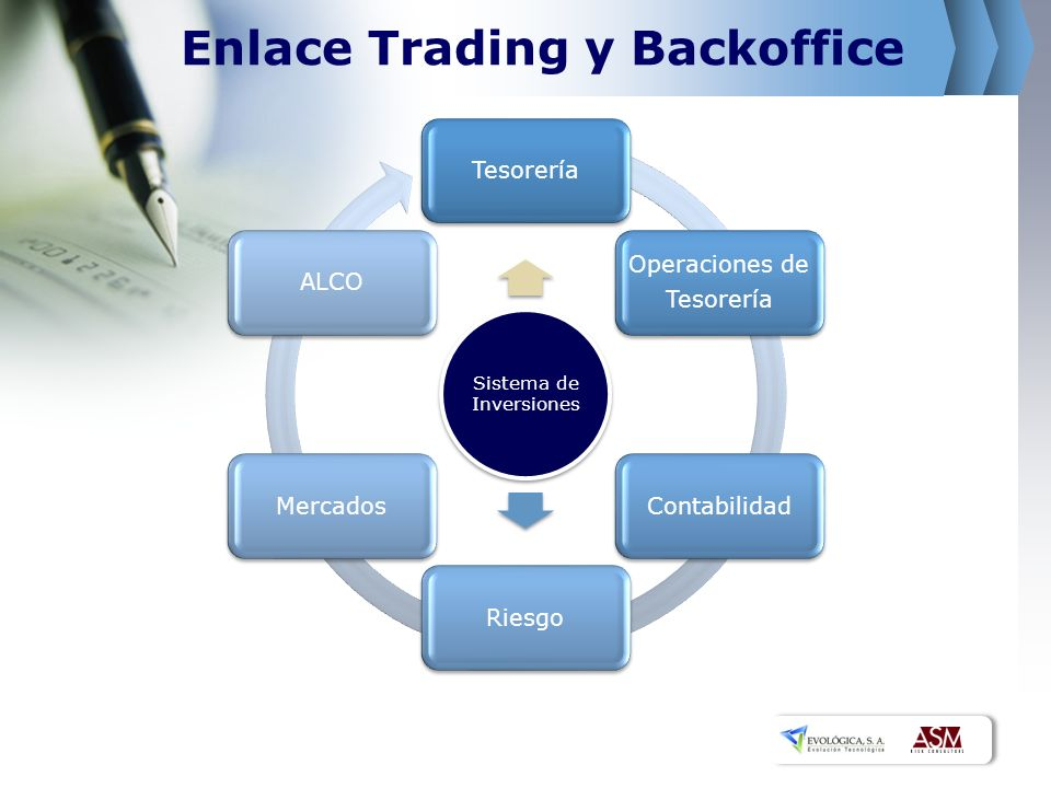 Enlace Trading y Backoffice