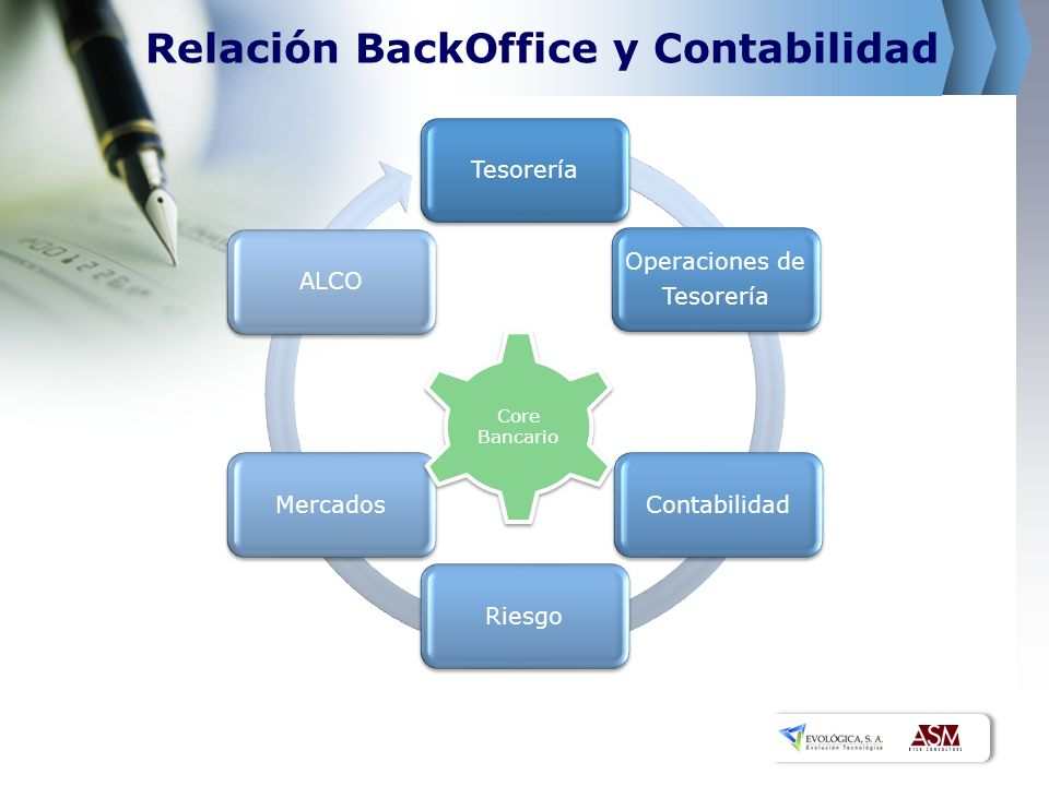 Relación BackOffice y Contabilidad