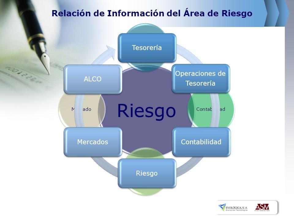 Relación de Información del Área de Riesgo