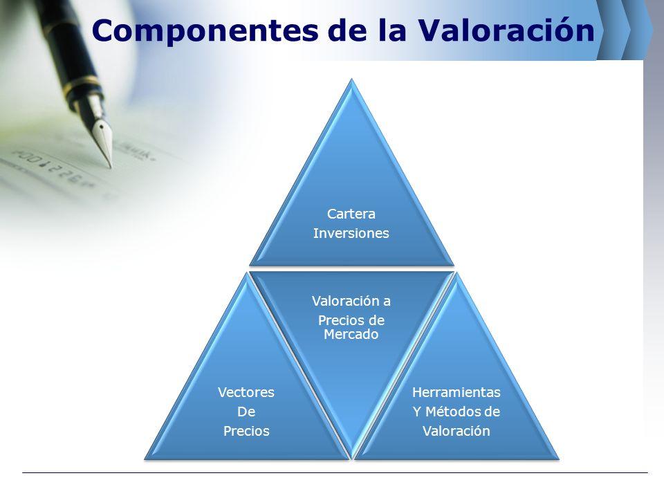 Componentes de la Valoración