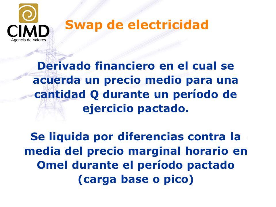 Swap de electricidad Derivado financiero en el cual se acuerda un precio medio para una cantidad Q durante un período de ejercicio pactado.