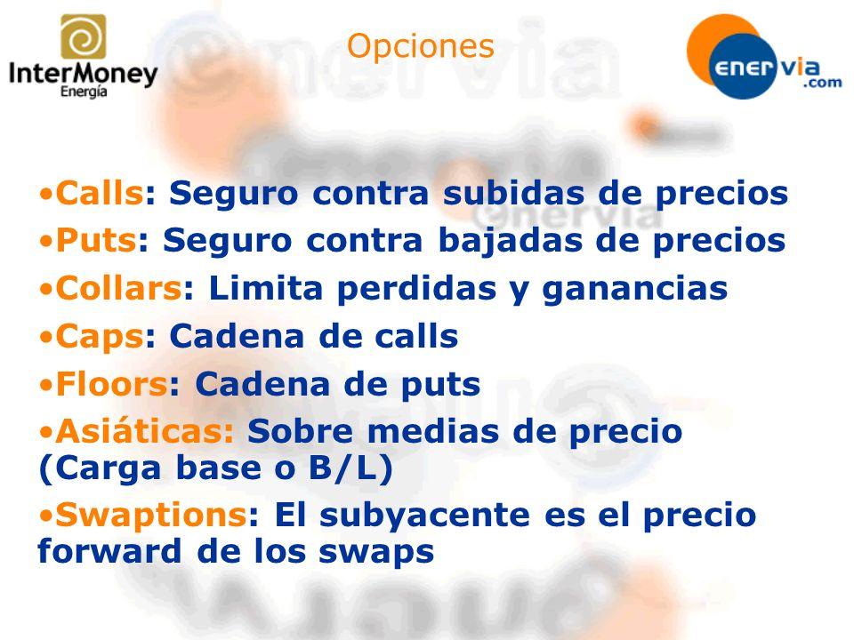 Opciones Calls: Seguro contra subidas de precios. Puts: Seguro contra bajadas de precios. Collars: Limita perdidas y ganancias.