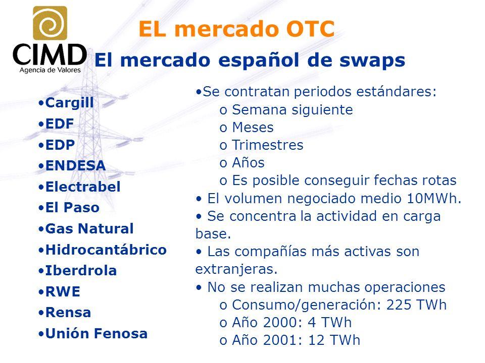 EL mercado OTC El mercado español de swaps