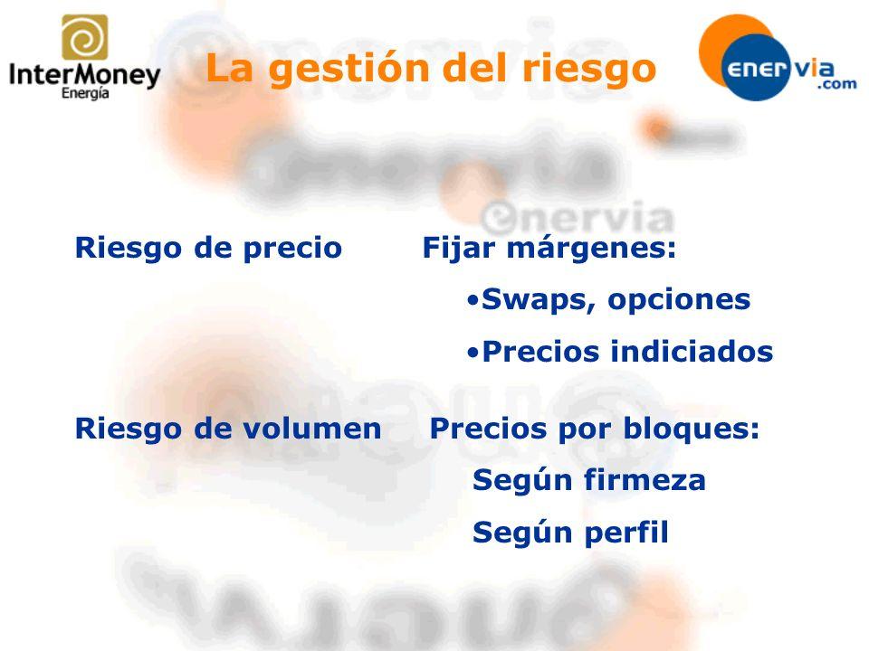 La gestión del riesgo Riesgo de precio Fijar márgenes: Swaps, opciones
