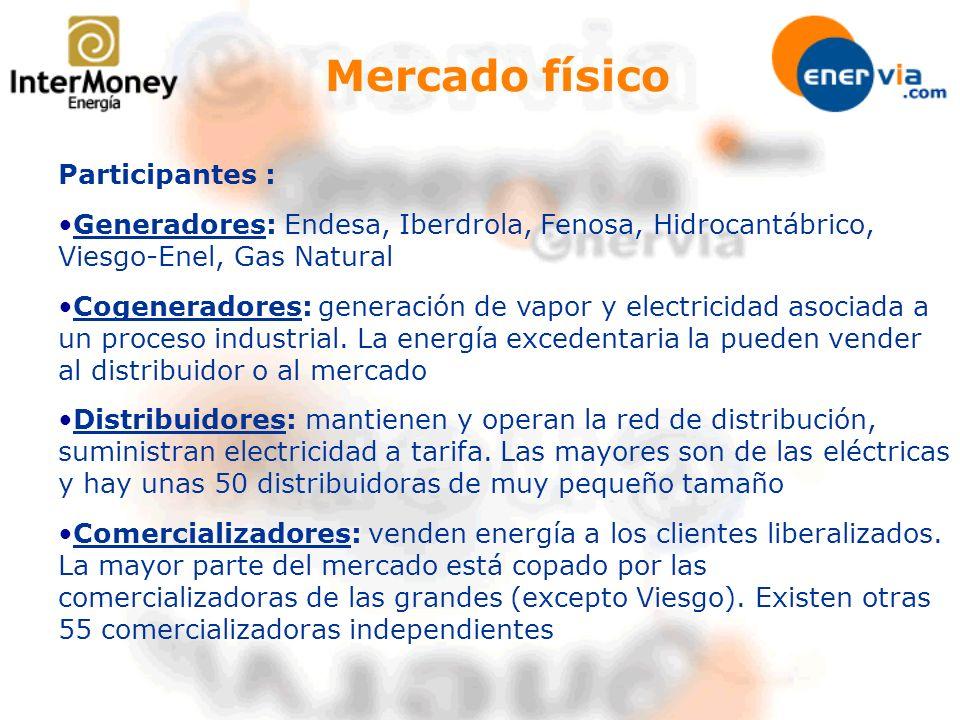 Mercado físico Participantes :