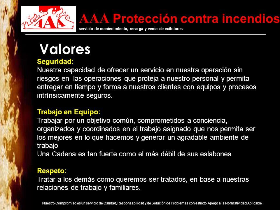 Valores Seguridad: