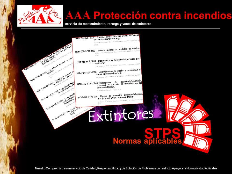 Extintores STPS Normas aplicables