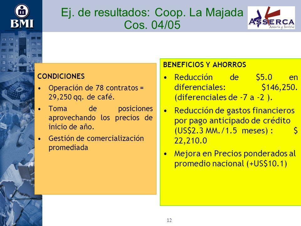 Ej. de resultados: Coop. La Majada Cos. 04/05