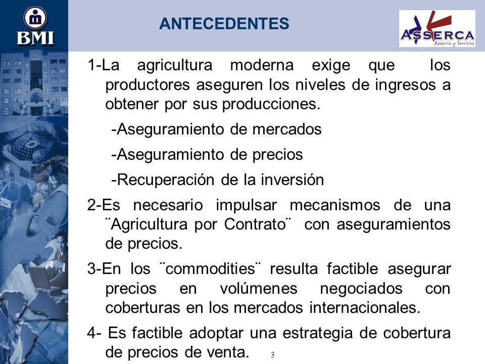 ANTECEDENTES 1-La agricultura moderna exige que los productores aseguren los niveles de ingresos a obtener por sus producciones.