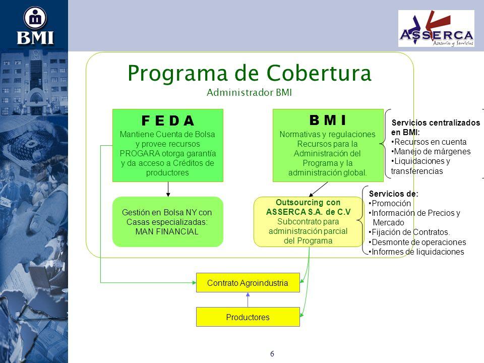 Outsourcing con ASSERCA S.A. de C.V
