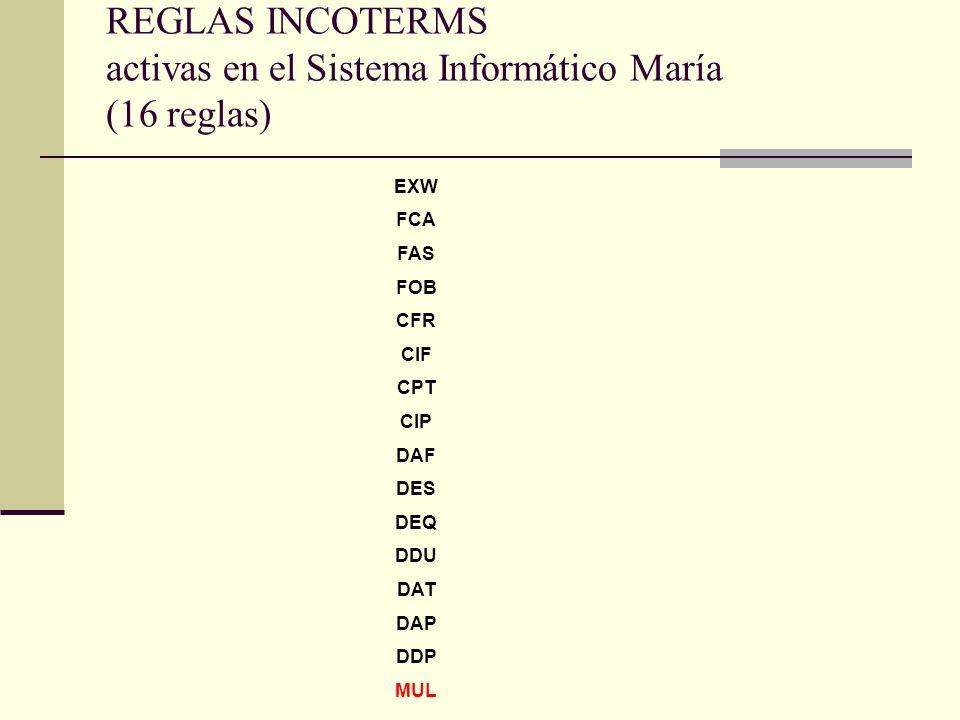REGLAS INCOTERMS activas en el Sistema Informático María (16 reglas)