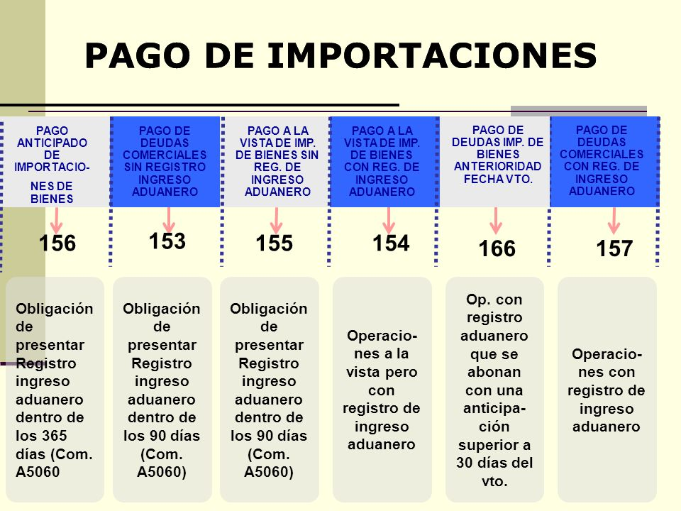 PAGO DE IMPORTACIONES PAGO DE IMPORTACIONES