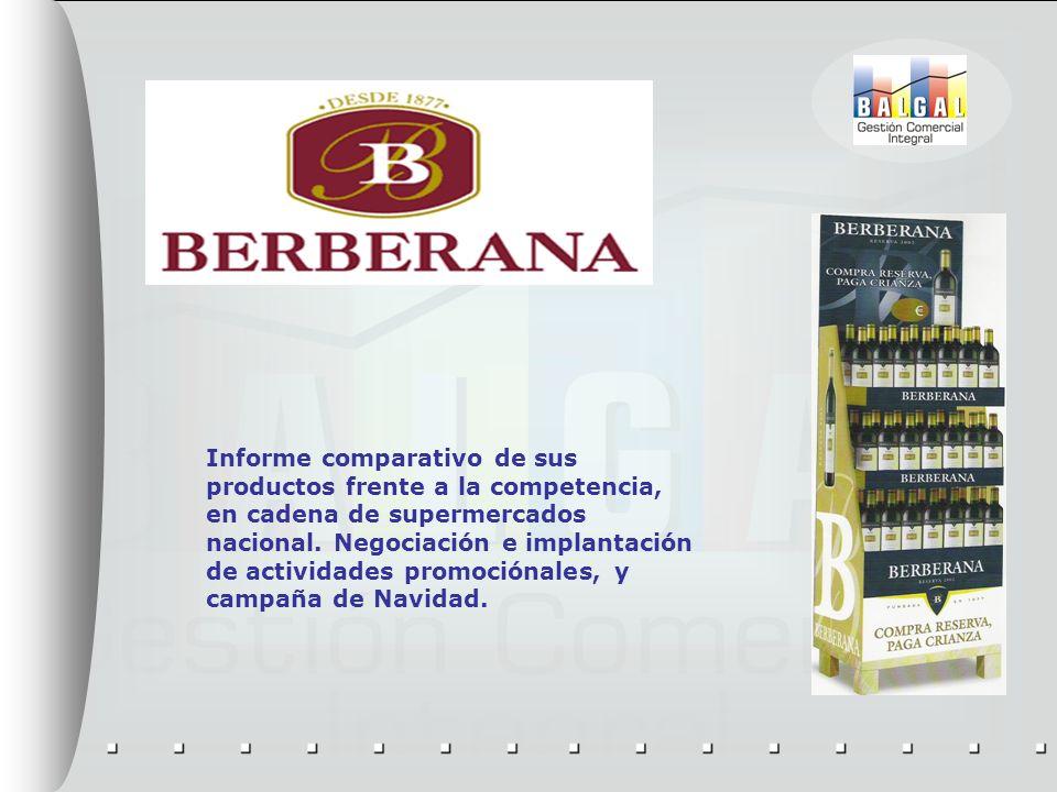Informe comparativo de sus productos frente a la competencia, en cadena de supermercados nacional.
