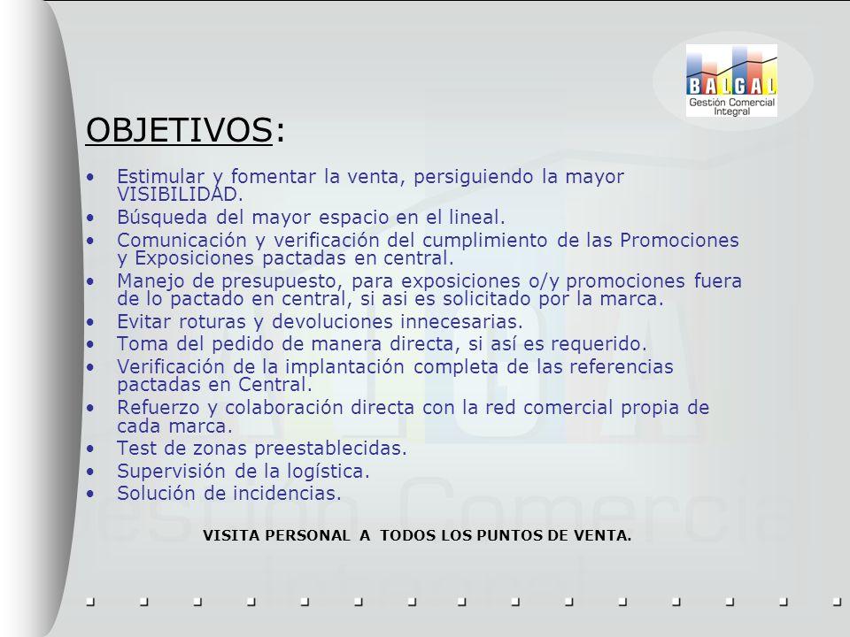VISITA PERSONAL A TODOS LOS PUNTOS DE VENTA.