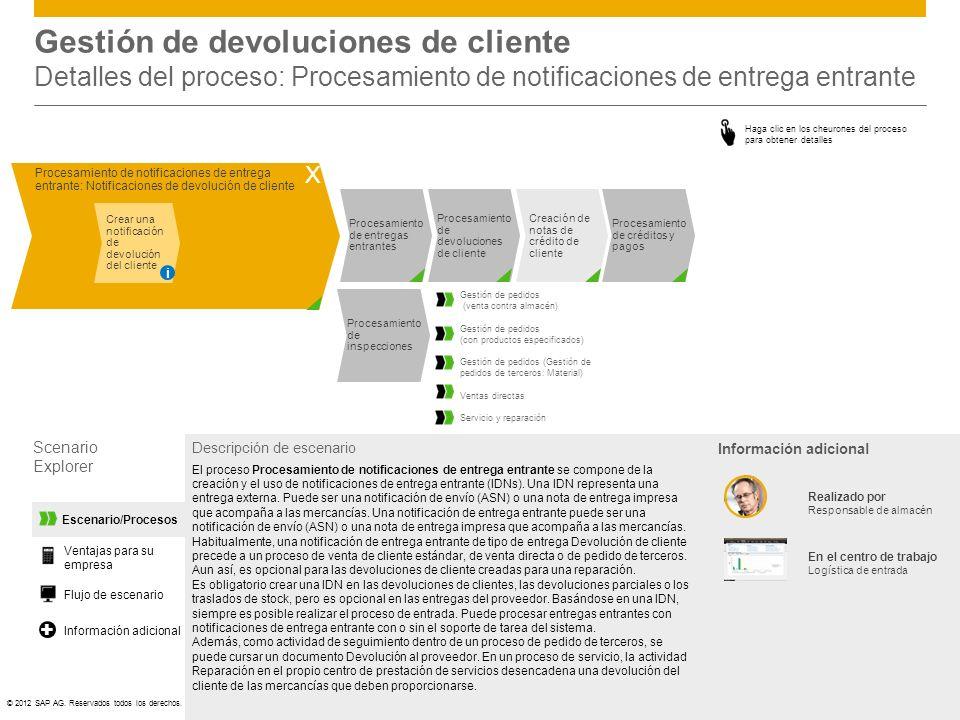 Gestión de devoluciones de cliente Detalles del proceso: Procesamiento de notificaciones de entrega entrante