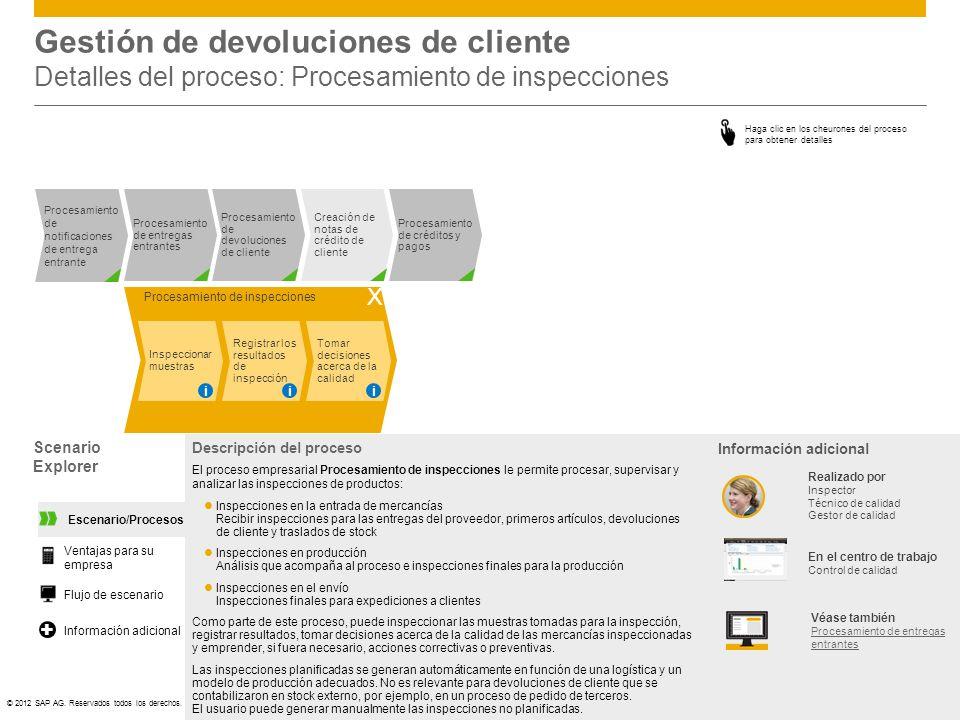 Gestión de devoluciones de cliente Detalles del proceso: Procesamiento de inspecciones
