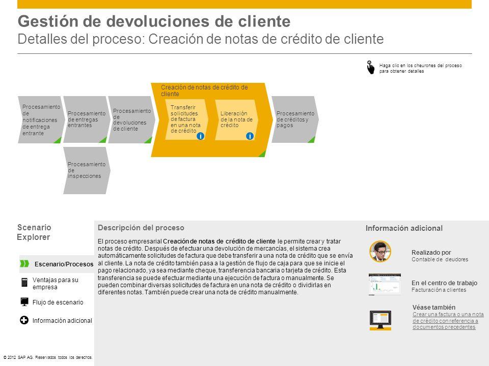 Gestión de devoluciones de cliente Detalles del proceso: Creación de notas de crédito de cliente
