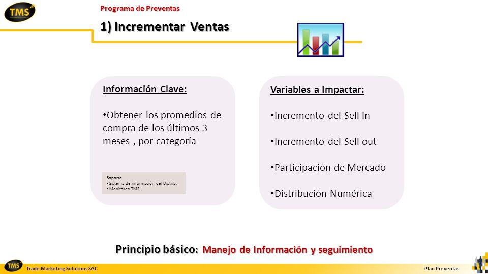 Principio básico: Manejo de Información y seguimiento