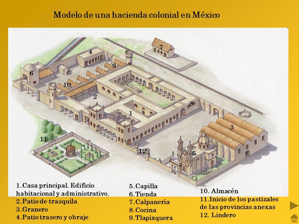 Modelo de una hacienda colonial en México