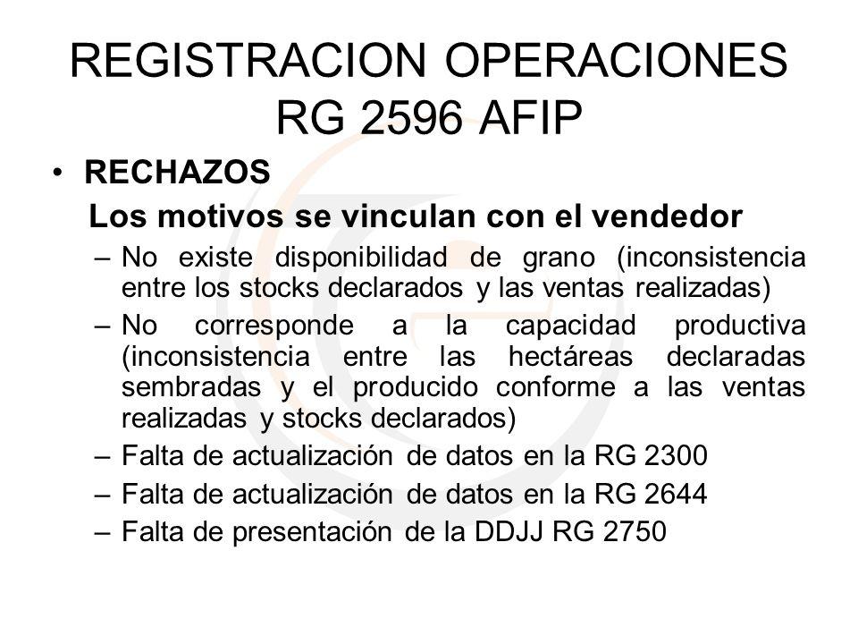 REGISTRACION OPERACIONES RG 2596 AFIP