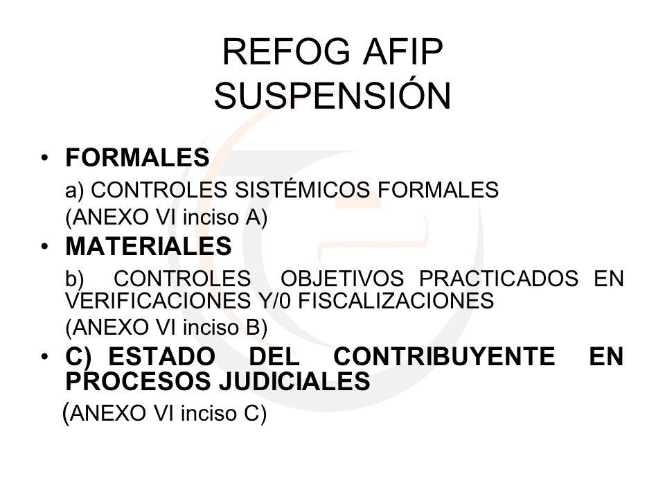 REFOG AFIP SUSPENSIÓN FORMALES a) CONTROLES SISTÉMICOS FORMALES