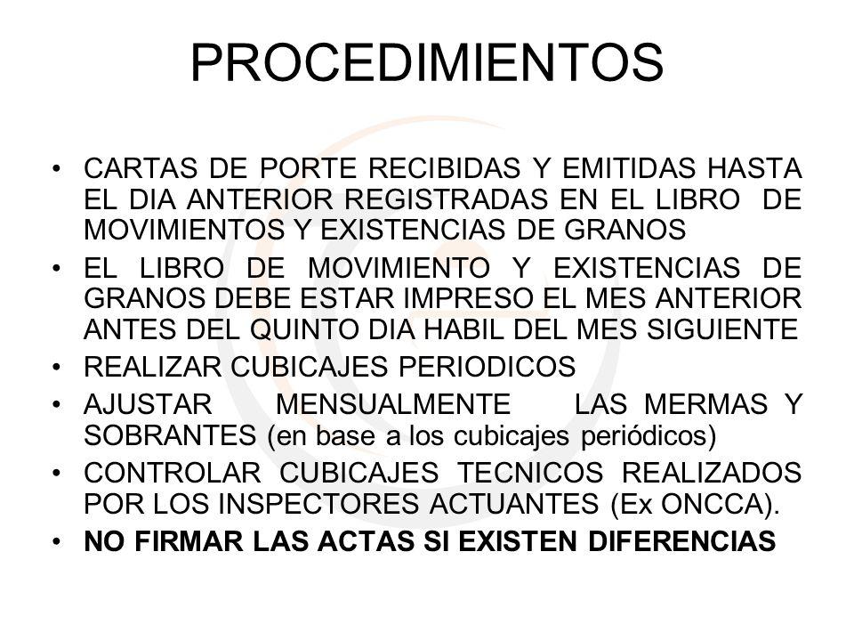 PROCEDIMIENTOS CARTAS DE PORTE RECIBIDAS Y EMITIDAS HASTA EL DIA ANTERIOR REGISTRADAS EN EL LIBRO DE MOVIMIENTOS Y EXISTENCIAS DE GRANOS.