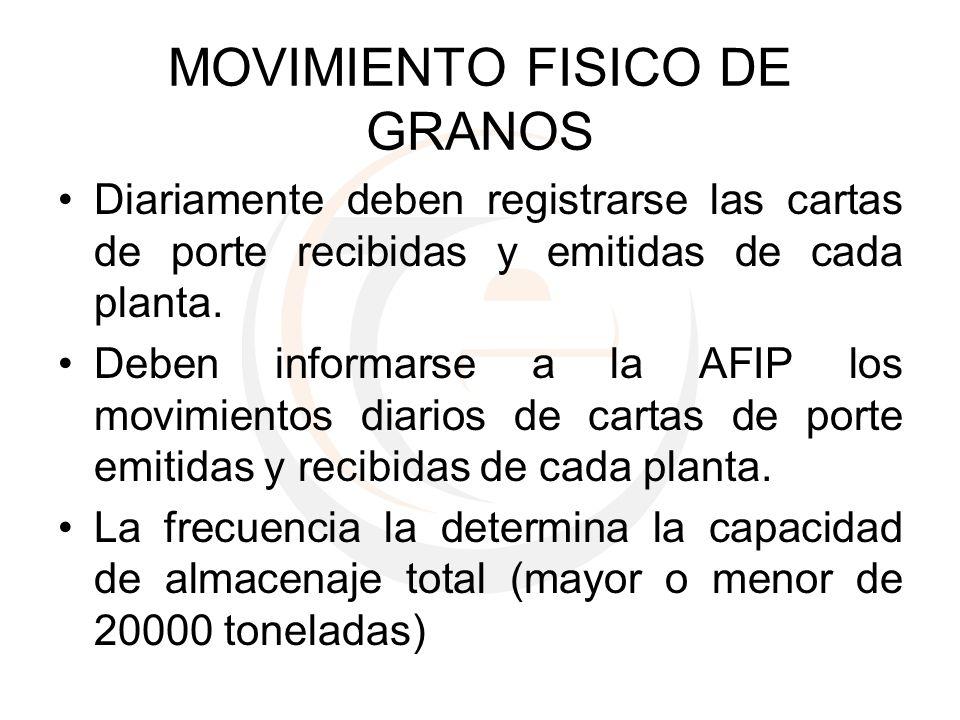MOVIMIENTO FISICO DE GRANOS
