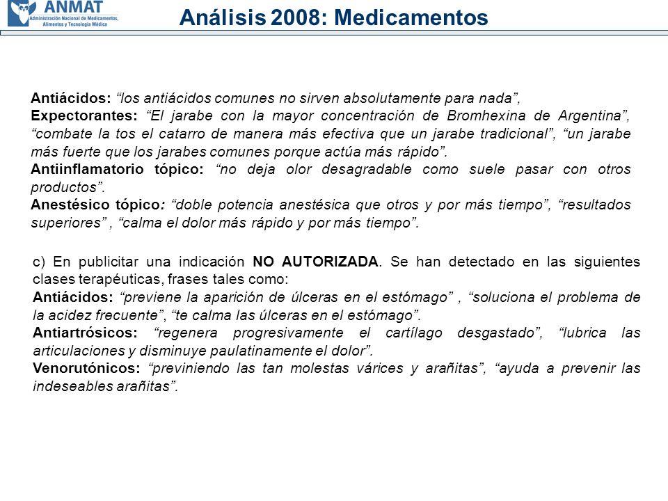 Análisis 2008: Medicamentos