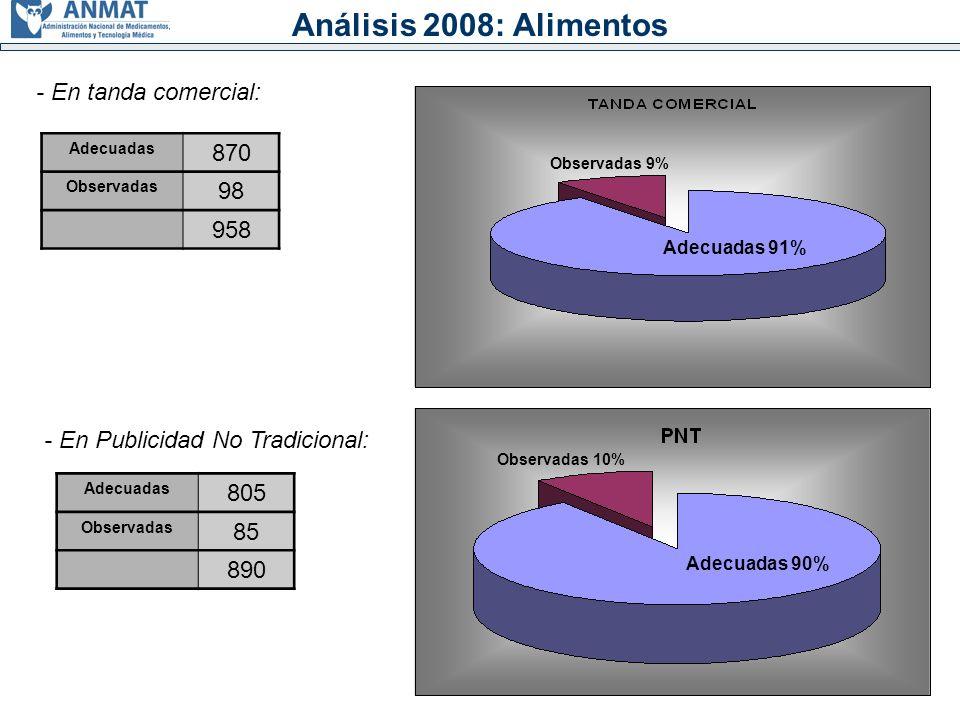 Análisis 2008: Alimentos 870 - En tanda comercial: 98 958 805 85 890
