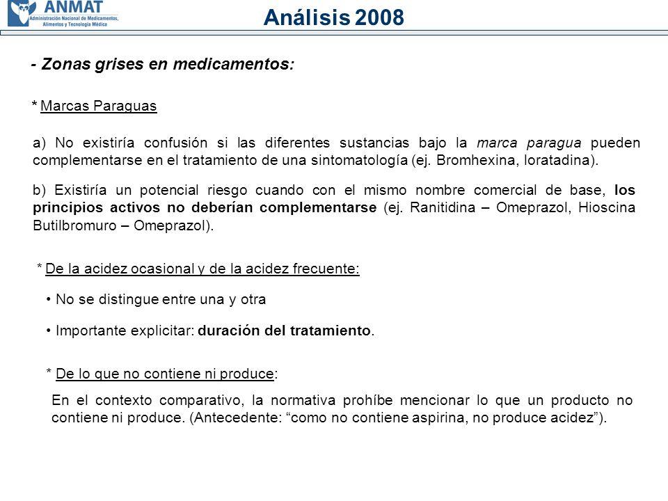 Análisis 2008 - Zonas grises en medicamentos: * Marcas Paraguas