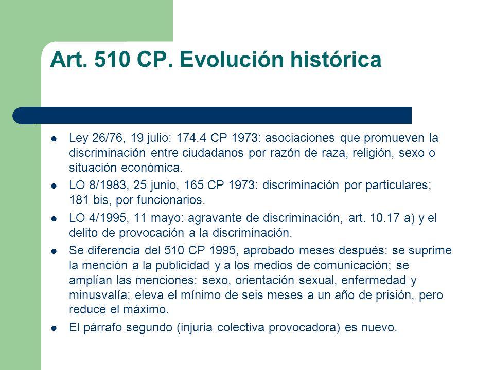 Art. 510 CP. Evolución histórica