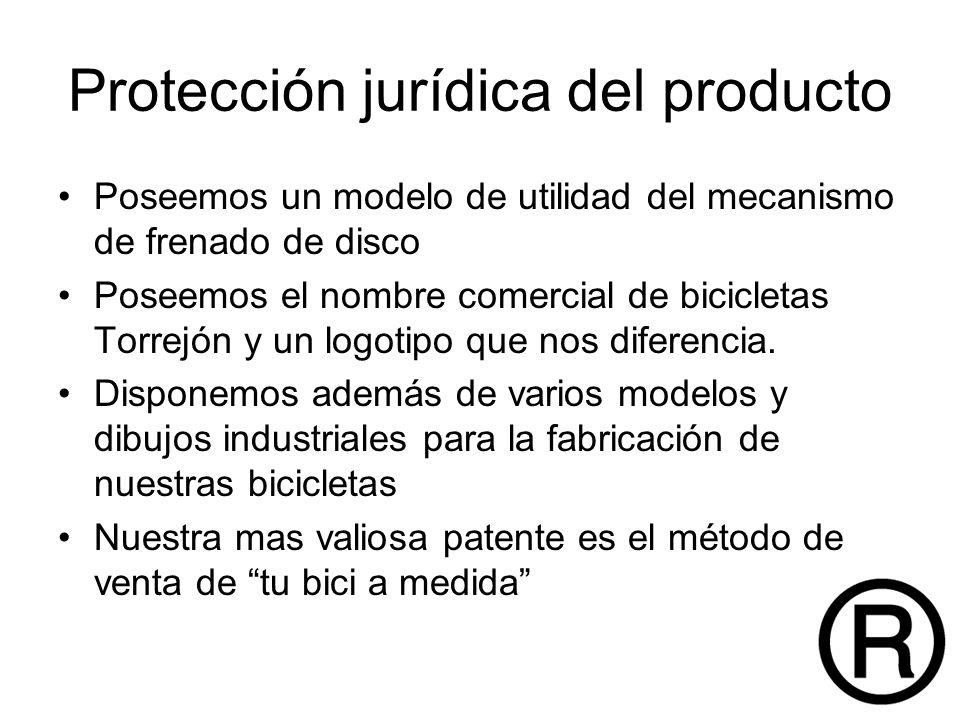 Protección jurídica del producto